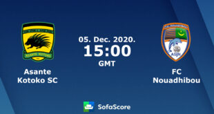 Asante Kotoko vs FC Nouadhibou Has Been Cancelled