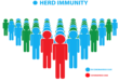 COVID-19: What You Need To Know About Herd Immunity And COVID-19
