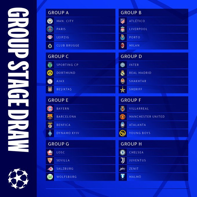 2021 UEFA Champions League Draw Results